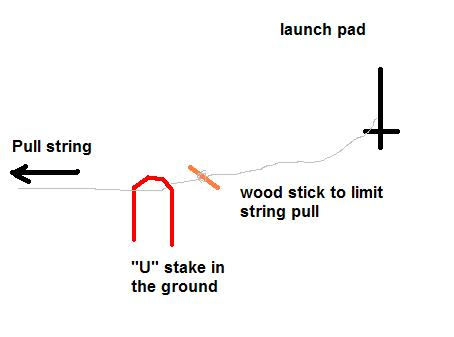 Preventing Launch Pad Pull Over